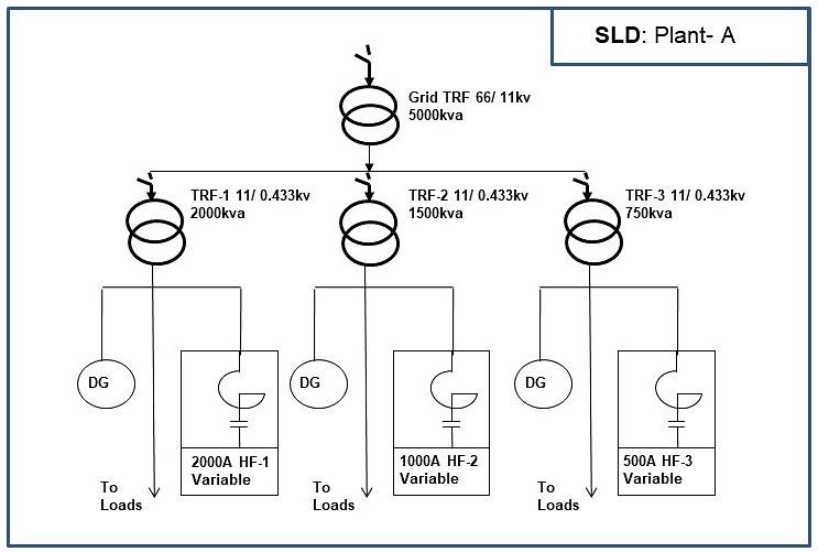Solve VFD Drive Failure