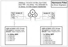 Harmonic filter for ABB ACS 800 VFD for power plant auxiliary